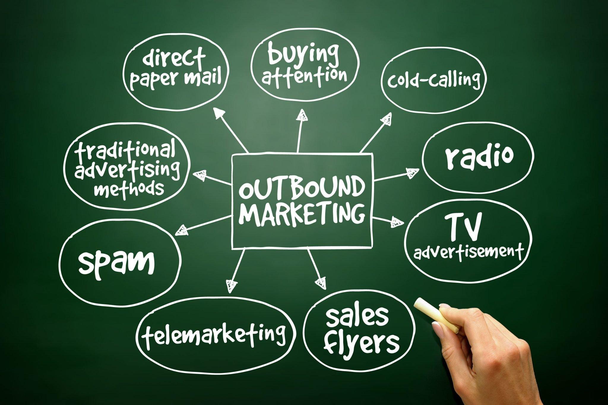 outbound-marketing-o-que-e-e-como-faz-minhas-vendas-multiplicarem - Outbound Marketing – O que é e como ele pode fazer suas vendas multiplicarem?